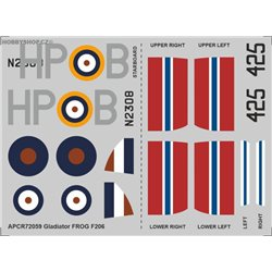 Gloster Gladiator - 1/72 decal
